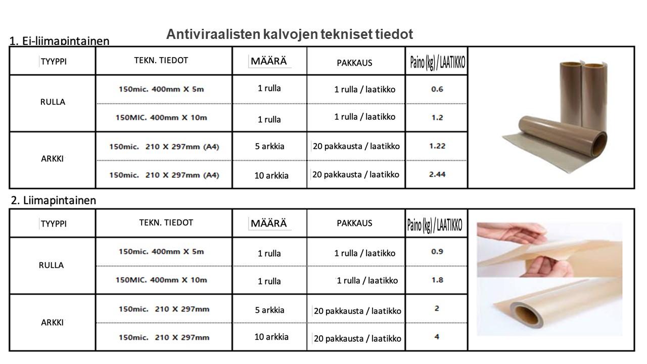 Antiviraalinen
